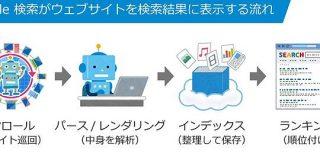 SEO 初心者向け Google 検索の仕組み - takanoブログ
