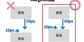 marginの相殺の理解を深めよう | Stocker.jp