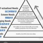 共感マップの意義と使い方 | UX MILK