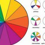 商品の印象は色で決まる!デザインする上で知っておくべき「カラーセオリー」とは|SeleQt