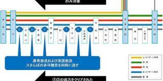 日本初!各停の車内放送でポイント付与 アプリ「KQスタんぽ」で特急混雑緩和へ 京急   乗りものニュース