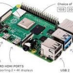 「Raspberry Pi 4」登場 4Kサポート、CPUも高速化で35ドルから – ITmedia