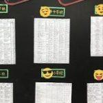 スーパーに近隣の小中学校の献立表が貼ってあった→お客さんみんなの役に立つ素晴らしいアイデアだと話題「心強い助っ人」「発案者に国民栄誉賞を」 – Togetter