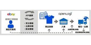 オープンロジ/越境ECのeBayとAPI連携、海外向け販売を支援 | LNEWS