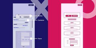 ランディングページの作り方|成果を出すための重要ポイント5選 | 東京上野のWeb制作会社LIG