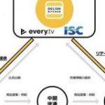 レシピ動画のエブリー、伊藤忠食品と資本・業務提携 25億円を調達 – CNET