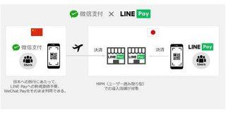 LINE Pay、WeChat Payとの連携を開始 インバウンド対策の強化が可能に:MarkeZine