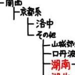 近畿方言の分類表をつくってみよう – Togetter