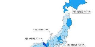 石川県民はTwitterとInstagramの利用率が日本一低い…一体なぜ?「隣の富山はインスタ1位なのに」「精神的に豊かな地方No.1なんだろうな」 - Togetter