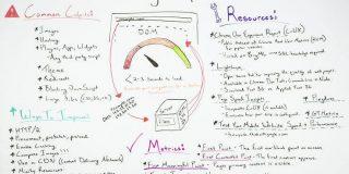 Webデザイナーの為のページ表示速度最適化:測定基準、ツール、改善方法|SeleQt