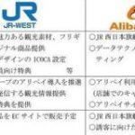 JR西、中国アリババと提携 西日本への観光誘致・消費促進で – ITmedia