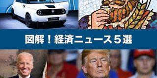 日本のウイスキーが世界で大ヒット!昨日の厳選ニュース5本を図解 | Stockclip