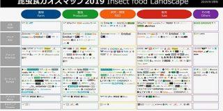 昆虫食で食料危機の解決を目指すスタートアップのまとめ「昆虫食カオスマップ2019」が公開 | TechCrunch