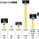日本一になった福岡ソフトバンクホークスは毎年どれくらいの売上と利益を生んでいるのか : 東京都立戯言学園