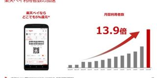 PayPay LINE Pay メルペイ 楽天ペイ 決済4社の直近動向を決算資料から振り返る(2019年7-9月) : 東京都立戯言学園