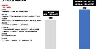 ECメディア「北欧、暮らしの道具店」のクラシコムが好業績 2019年7月期は純利益2.9億円を記録 : 東京都立戯言学園