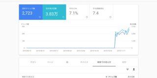 商品リッチリザルトのレポートがGoogle Search Consoleの検索パフォーマンスに追加   海外SEO情報ブログ
