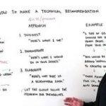 テクニカルSEOで成果を出せる「人を動かす」提案術 |  | Web担当者Forum
