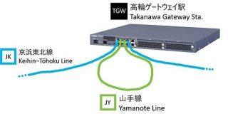 #高輪ゲートウェイ 駅のイメージ画像にネットワークエンジニア( #ネツエン )が盛大に吹く #ヤマハ #RTX5000 - Togetter