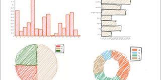 ちょっと面白いスクリプト!グラフやチャートを手書き風のラフな感じにするJavaScriptライブラリ -roughViz  コリス