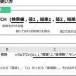 【Excel】IF関数より手軽に条件分岐!SWITCH関数で上手に時短 – furi-kake