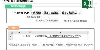 【Excel】IF関数より手軽に条件分岐!SWITCH関数で上手に時短 - furi-kake