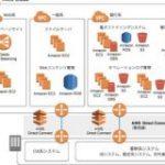 ソニー銀行、勘定系システムなど全業務をAWSに移行へ : IT速報