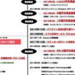 ECプラットフォームから始まり累計88億円を調達してきた決済事業者「Origami」がメルペイに買収されたので創業からの8年を振り返る : 東京都立戯言学園