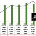 サイバーエージェントのネット広告事業 人員減少も1人あたりの生産性向上で過去最高Q売上を達成した件 : 東京都立戯言学園