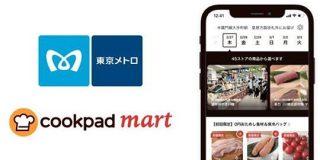クックパッドの生鮮食品注文、東京メトロ駅構内で受け取り可能に まず大手町駅から - ITmedia