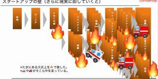【超長文】スタートアップ経営で現れる壁と事例とその対策について|Takaya Shinozuka|note