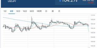 【緊急】ドル円104.20まで大暴落 : IT速報