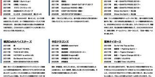 【2020年】プロ野球12球団のスローガンとそこに込めた意味まとめ : 東京都立戯言学園