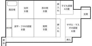 『サザエさん』『ドラえもん』『ちびまる子ちゃん』『クレヨンしんちゃん』最も高い家に住んでいるのは? - ITmedia