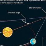 天の川銀河の高精度な「新しい地図」作成が実現! | ナゾロジー