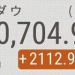NYダウ、2100ドル超上昇 上げ幅過去最大 : 日本経済新聞