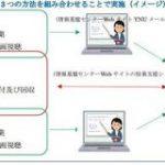 横浜国立大学での遠隔授業・オンライン授業に向けた情報まとめ – Togetter