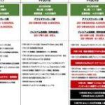 AbemaTVが「ABEMA」に正式名称を変更したので開局からの4年間の動向をまとめてみた : 東京都立戯言学園