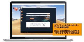 AWSジャパン、仮想デスクトップなどの拡販に自信 監査法人なども利用 テレワーク需要で追い風か - ITmedia
