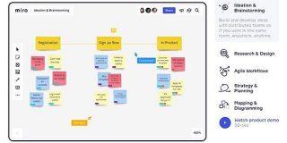 デジタルホワイトボード「Miro」が目指すコロナ時代の「ニュー・ノーマル」な会議 - BRIDGE