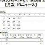 日本マクドナルド、外食のなかで一二を争うコロナ耐性 : 市況かぶ全力2階建