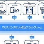 NEC、銀行の個人情報をWebサービスの本人確認に使える共通プラットフォーム 事業者に提供へ – ITmedia