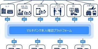 NEC、銀行の個人情報をWebサービスの本人確認に使える共通プラットフォーム 事業者に提供へ - ITmedia