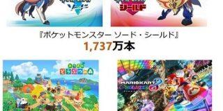 任天堂、コロナ跳ね除け大幅増益「ポケモン剣盾」と「あつ森」好調 - ITmedia