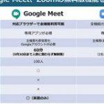 無料版Google MeetとZoom、どちらが高機能?「機能の差」と「使い勝手」を比較 | Business Insider