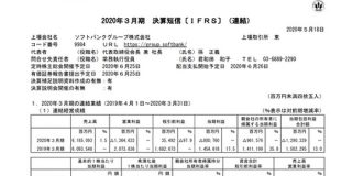 【悲報】ソフトバンクグループ、過去最大1兆3646億円の巨額の赤字 : IT速報