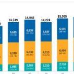 売上収益が600億円超 過去最高業績を記録した カカクコム 2020年3月期通期決算振り返り : 東京都立戯言学園