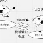 #JPOP図解 「歌の内容を図式化した画像」から曲名を推測する遊びが天才的に楽しい – Togetter