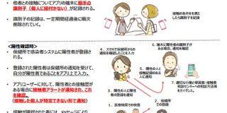 日本政府、接触確認アプリ仕様書を公開 6月中のリリース予定 - ITmedia
