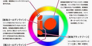 新海カントク『面白い分析ですね』新海誠監督が使用する明度・彩度を調査した所、驚愕の事実が発覚。 - Togetter